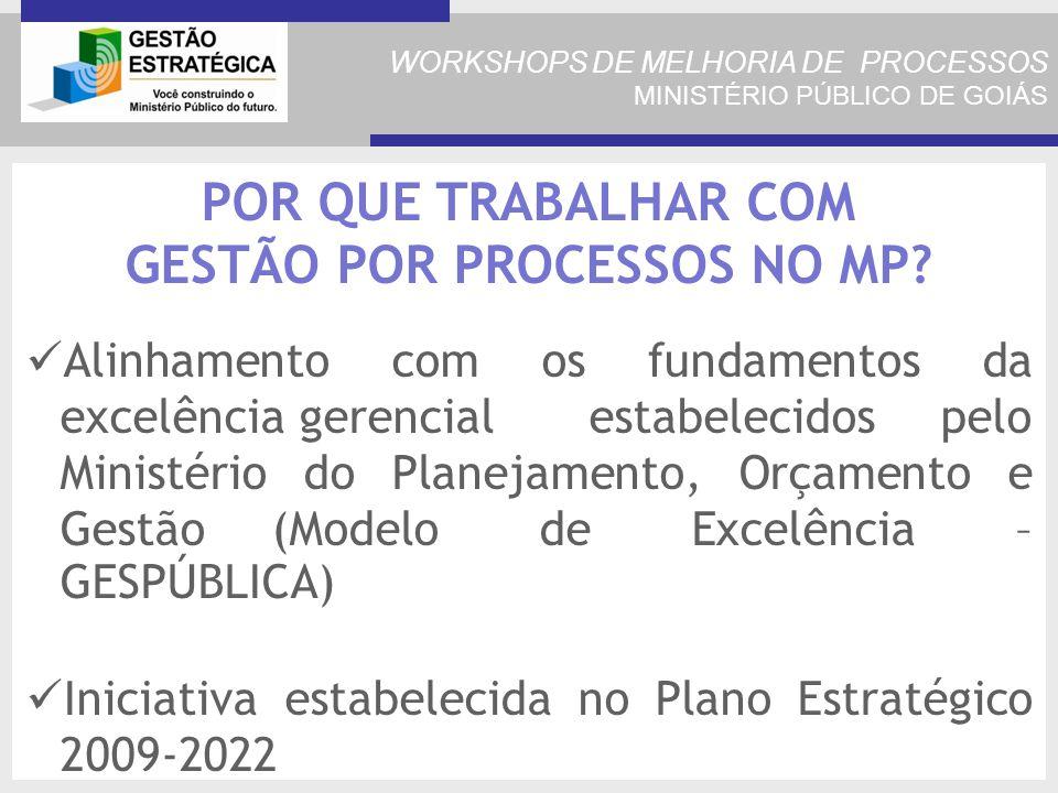 WORKSHOPS DE MELHORIA DE PROCESSOS MINISTÉRIO PÚBLICO DE GOIÁS POR QUE TRABALHAR COM GESTÃO POR PROCESSOS NO MP.