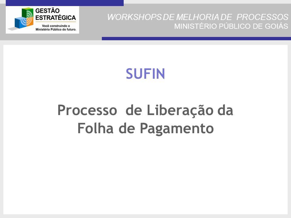 SUFIN Processo de Liberação da Folha de Pagamento