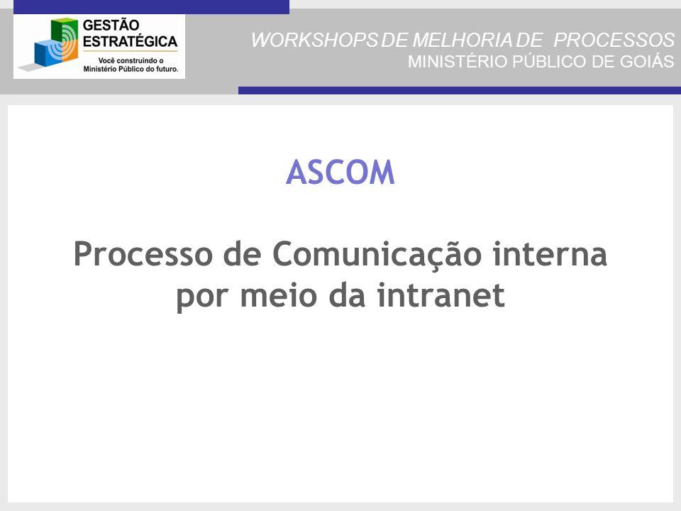 ASCOM Processo de Comunicação interna por meio da intranet