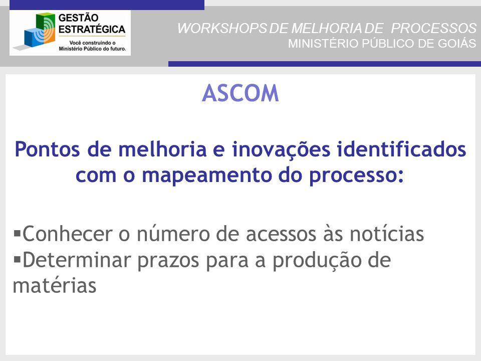 WORKSHOPS DE MELHORIA DE PROCESSOS MINISTÉRIO PÚBLICO DE GOIÁS Conhecer o número de acessos às notícias Determinar prazos para a produção de matérias ASCOM Pontos de melhoria e inovações identificados com o mapeamento do processo: