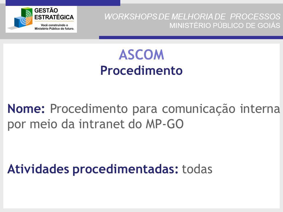 WORKSHOPS DE MELHORIA DE PROCESSOS MINISTÉRIO PÚBLICO DE GOIÁS Nome: Procedimento para comunicação interna por meio da intranet do MP-GO Atividades procedimentadas: todas ASCOM Procedimento