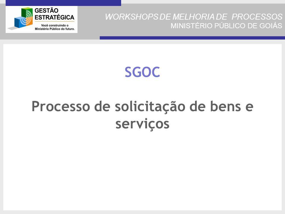 SGOC Processo de solicitação de bens e serviços
