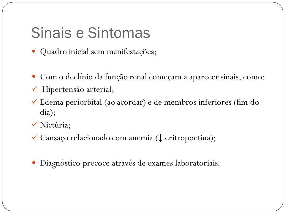 Sinais e Sintomas Quadro inicial sem manifestações; Com o declínio da função renal começam a aparecer sinais, como: Hipertensão arterial; Edema perior