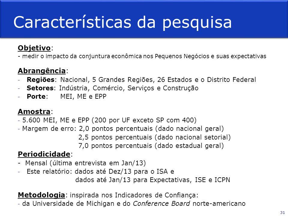 Características da pesquisa Objetivo: - medir o impacto da conjuntura econômica nos Pequenos Negócios e suas expectativas Abrangência: - Regiões: Nacional, 5 Grandes Regiões, 26 Estados e o Distrito Federal - Setores: Indústria, Comércio, Serviços e Construção - Porte: MEI, ME e EPP Amostra: - 5.600 MEI, ME e EPP (200 por UF exceto SP com 400) - Margem de erro: 2,0 pontos percentuais (dado nacional geral) 2,5 pontos percentuais (dado nacional setorial) 7,0 pontos percentuais (dado estadual geral) Periodicidade: - Mensal (última entrevista em Jan/13) - Este relatório: dados até Dez/13 para o ISA e dados até Jan/13 para Expectativas, ISE e ICPN Metodologia: inspirada nos Indicadores de Confiança: - da Universidade de Michigan e do Conference Board norte-americano 31