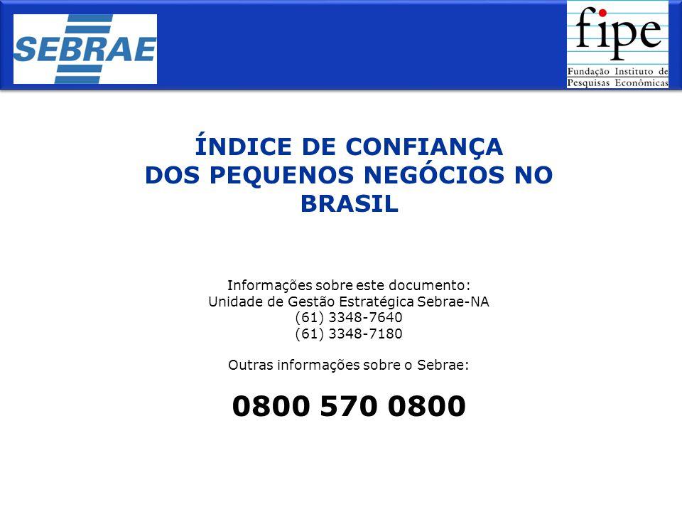 ÍNDICE DE CONFIANÇA DOS PEQUENOS NEGÓCIOS NO BRASIL Informações sobre este documento: Unidade de Gestão Estratégica Sebrae-NA (61) 3348-7640 (61) 3348-7180 Outras informações sobre o Sebrae: 0800 570 0800
