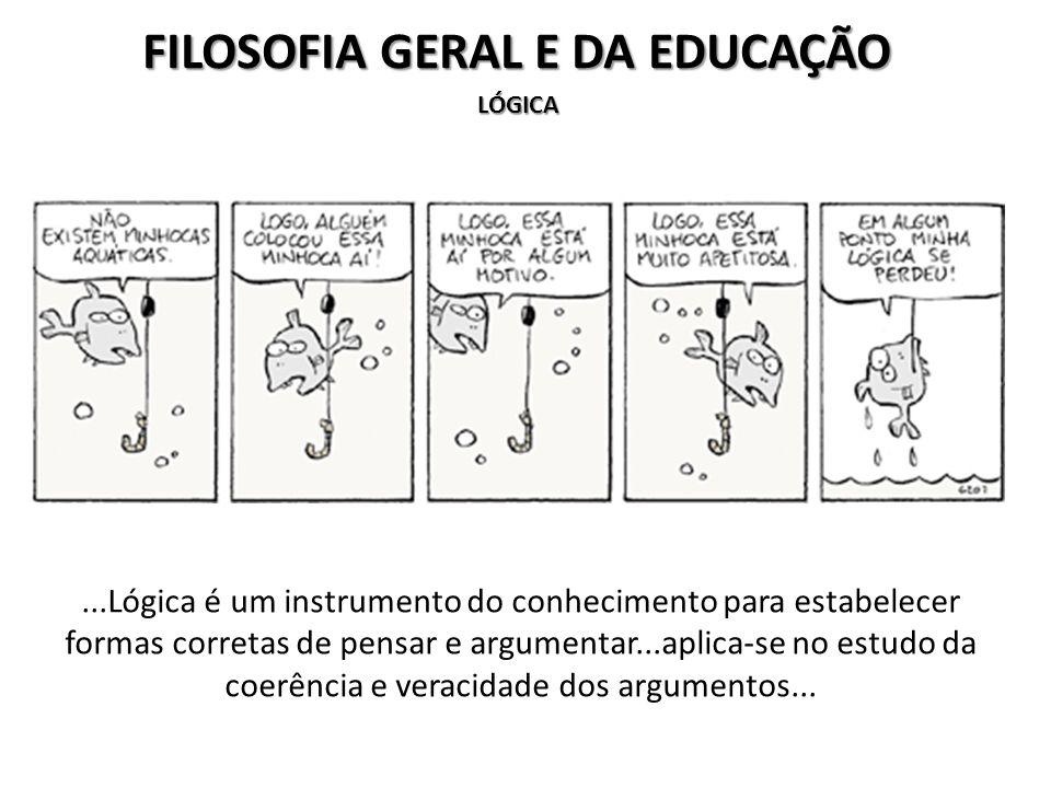 FILOSOFIA GERAL E DA EDUCAÇÃO Tipos de Argumentações...