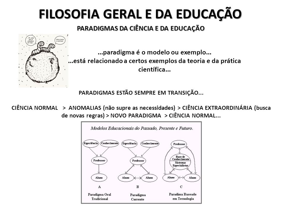 FILOSOFIA GERAL E DA EDUCAÇÃO PARADIGMAS DA CIÊNCIA E DA EDUCAÇÃO...paradigma é o modelo ou exemplo......está relacionado a certos exemplos da teoria e da prática científica...