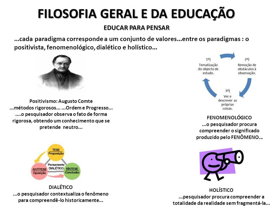 FILOSOFIA GERAL E DA EDUCAÇÃO EDUCAR PARA PENSAR...ao educar para pensar promove-se a LIBERDADE......estimular o pensamento crítico e criativo......pensar por si mesmo...AUTOCORRIGIR-SE e AUTODIRIGIR-SE...
