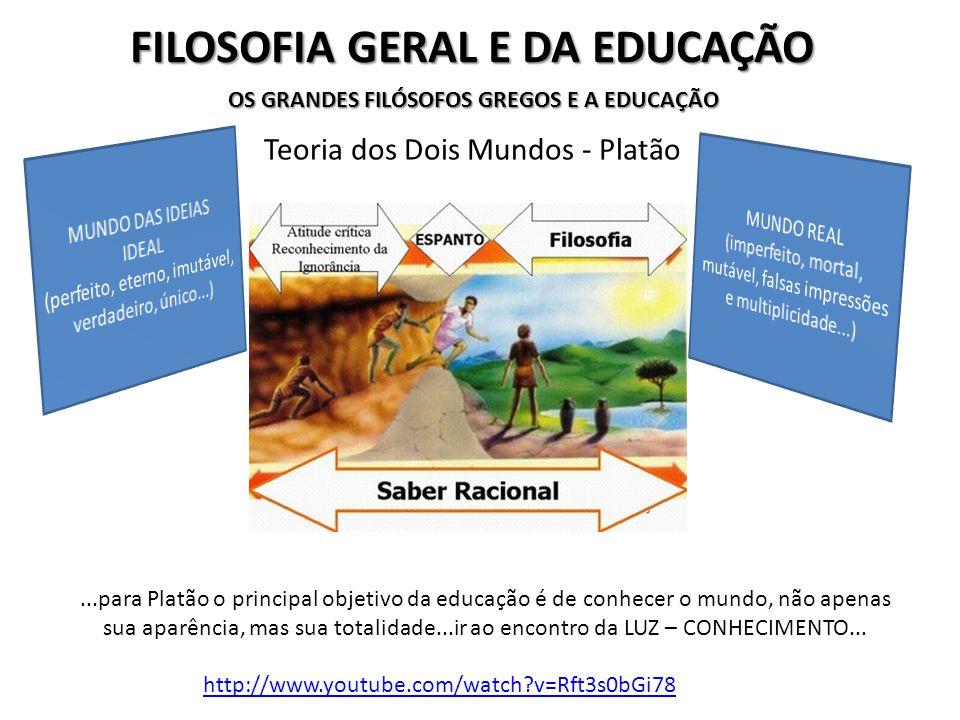 FILOSOFIA GERAL E DA EDUCAÇÃO MÉTODO PERIPATÉTICO - ARISTÓTELES OS GRANDES FILÓSOFOS GREGOS E A EDUCAÇÃO Escola de Aristóteles - Liceu...peripatético é aquele que ensina caminhando...ETAPAS:...desenvolvimento das razões biológicas...comportamento dos alunos – reconhecimento das virtudes e deficiências......comportamento construtivo......desenvolvimento da inteligência e da razão...