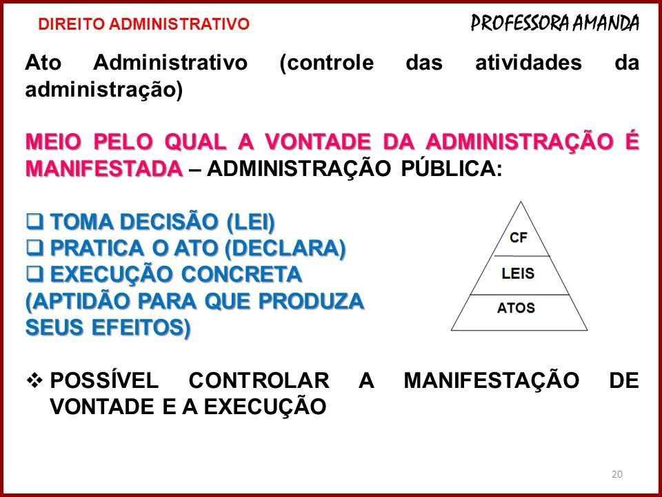 20 Ato Administrativo (controle das atividades da administração) MEIO PELO QUAL A VONTADE DA ADMINISTRAÇÃO É MANIFESTADA MEIO PELO QUAL A VONTADE DA A