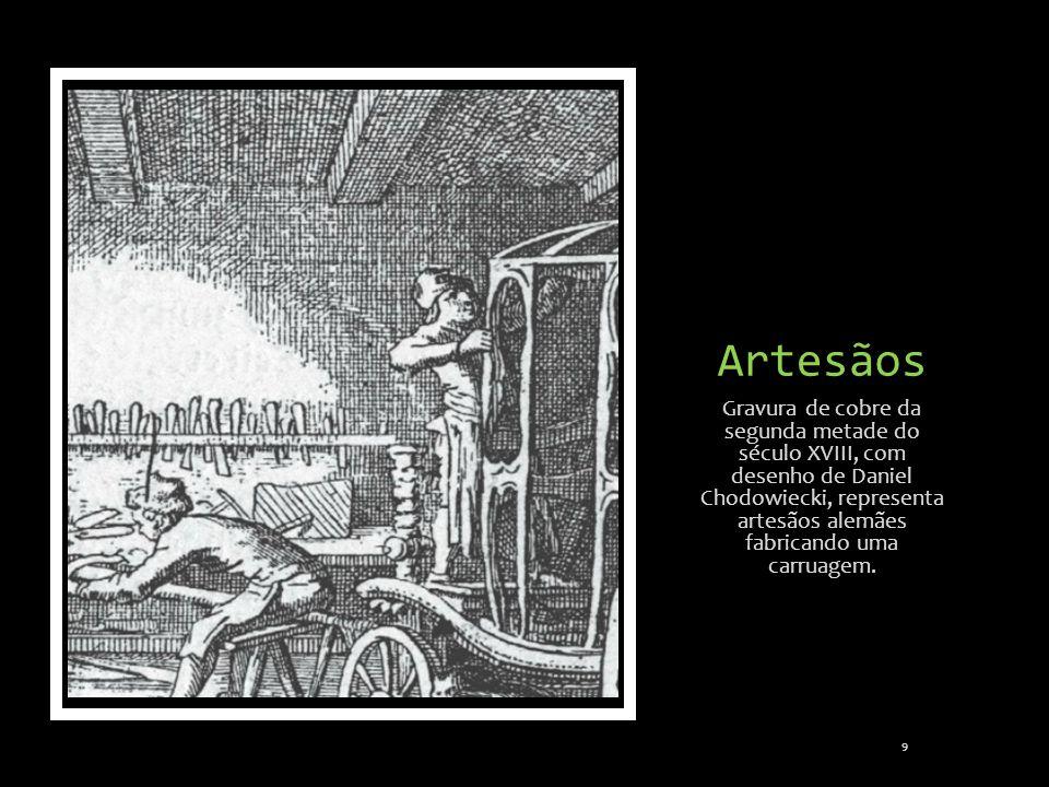 Artesãos Gravura de cobre da segunda metade do século XVIII, com desenho de Daniel Chodowiecki, representa artesãos alemães fabricando uma carruagem.
