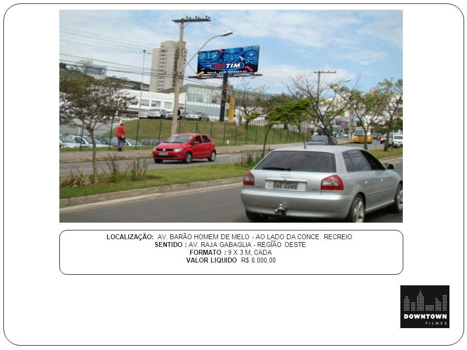 LOCALIZAÇÃO: AV. BARÃO HOMEM DE MELO - AO LADO DA CONCE. RECREIO SENTIDO : AV. RAJA GABAGLIA - REGÎÃO OESTE FORMATO : 9 X 3 M, CADA VALOR LIQUIDO R$ 6