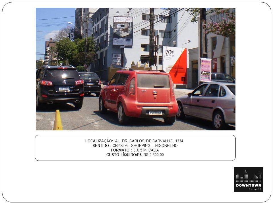 LOCALIZAÇÃO: AL. DR. CARLOS DE CARVALHO, 1334 SENTIDO : CRYSTAL SHOPPING – BIGORRILHO FORMATO : 3 X 5 M, CADA CUSTO LÍQUIDO:R$ R$ 2.300,00