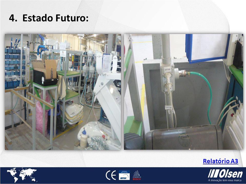 4. Estado Futuro: Relatório A3