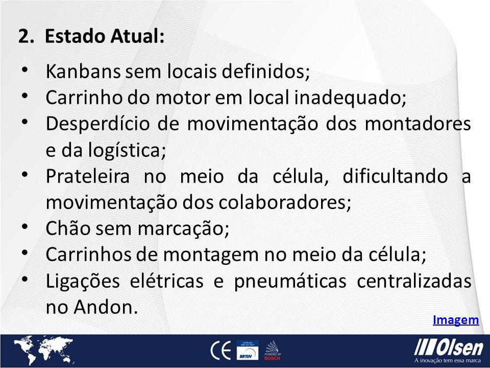 2. Estado Atual: Imagem
