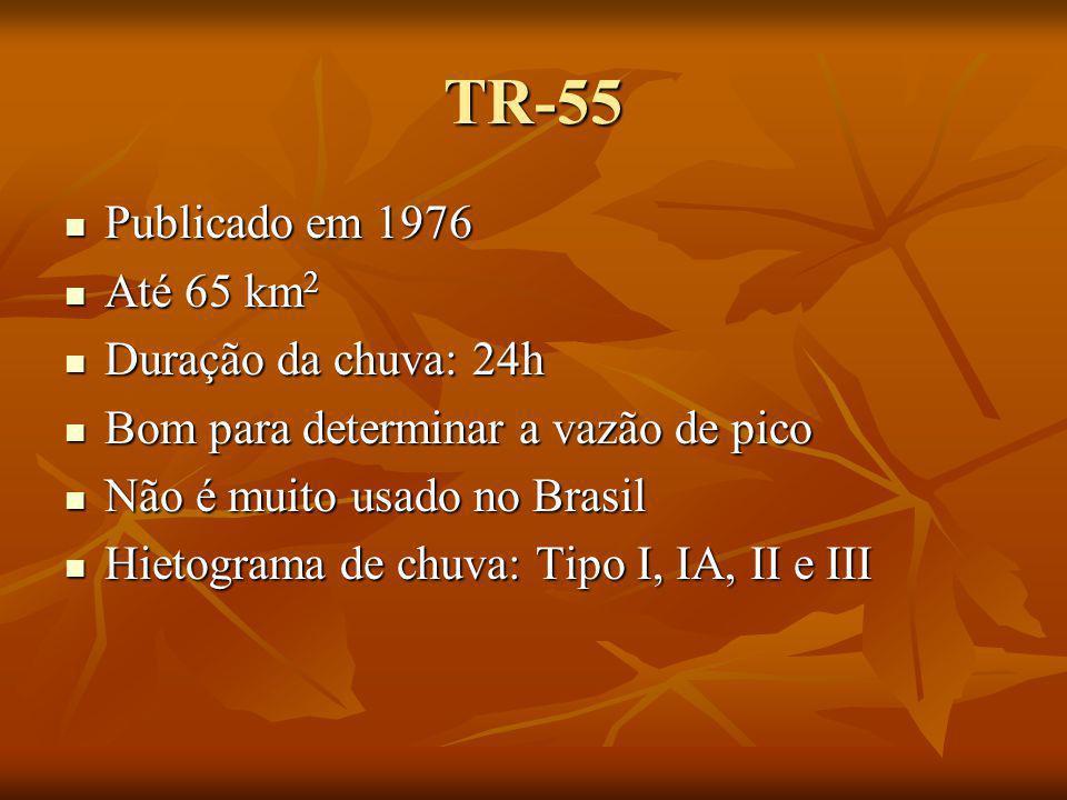 TR-55 Publicado em 1976 Publicado em 1976 Até 65 km 2 Até 65 km 2 Duração da chuva: 24h Duração da chuva: 24h Bom para determinar a vazão de pico Bom