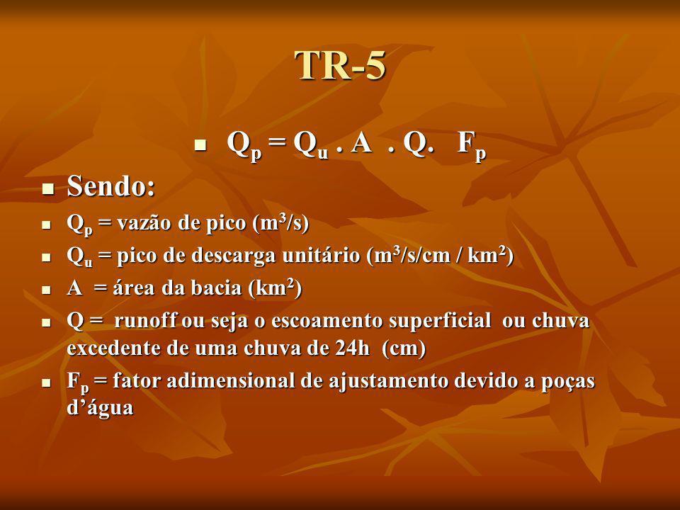 TR-5 Q p = Q u. A. Q. F p Q p = Q u. A. Q. F p Sendo: Sendo: Q p = vazão de pico (m 3 /s) Q p = vazão de pico (m 3 /s) Q u = pico de descarga unitário