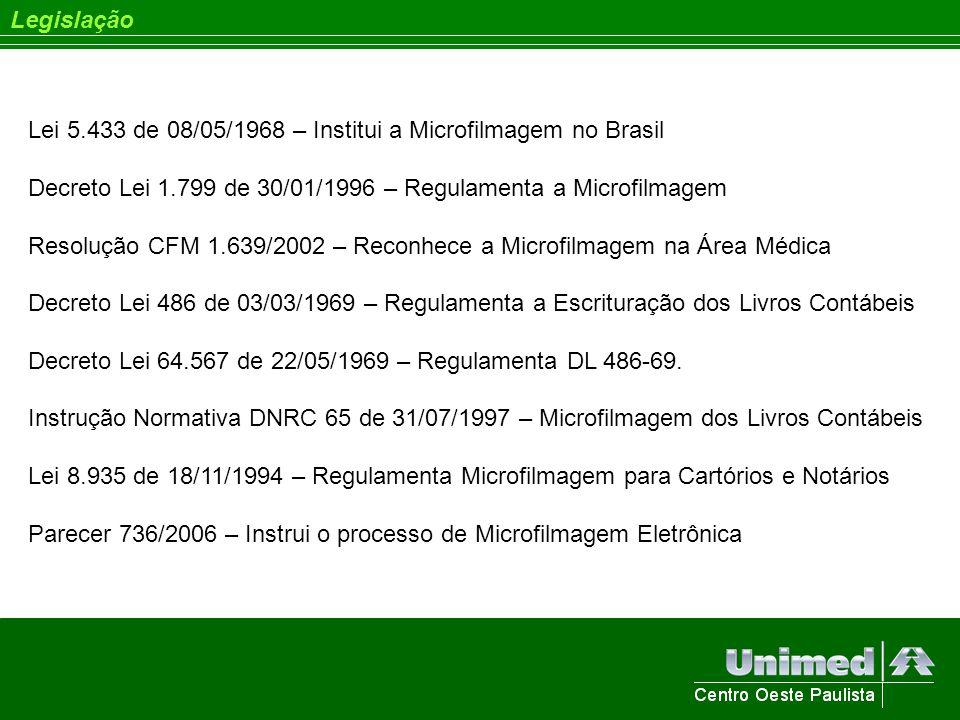 Legislação Lei 5.433 de 08/05/1968 – Institui a Microfilmagem no Brasil Decreto Lei 1.799 de 30/01/1996 – Regulamenta a Microfilmagem Resolução CFM 1.