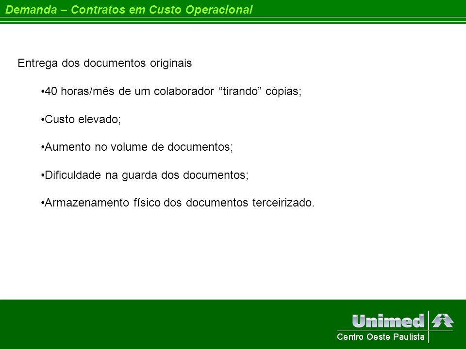 Demanda – Contratos em Custo Operacional Entrega dos documentos originais 40 horas/mês de um colaborador tirando cópias; Custo elevado; Aumento no vol