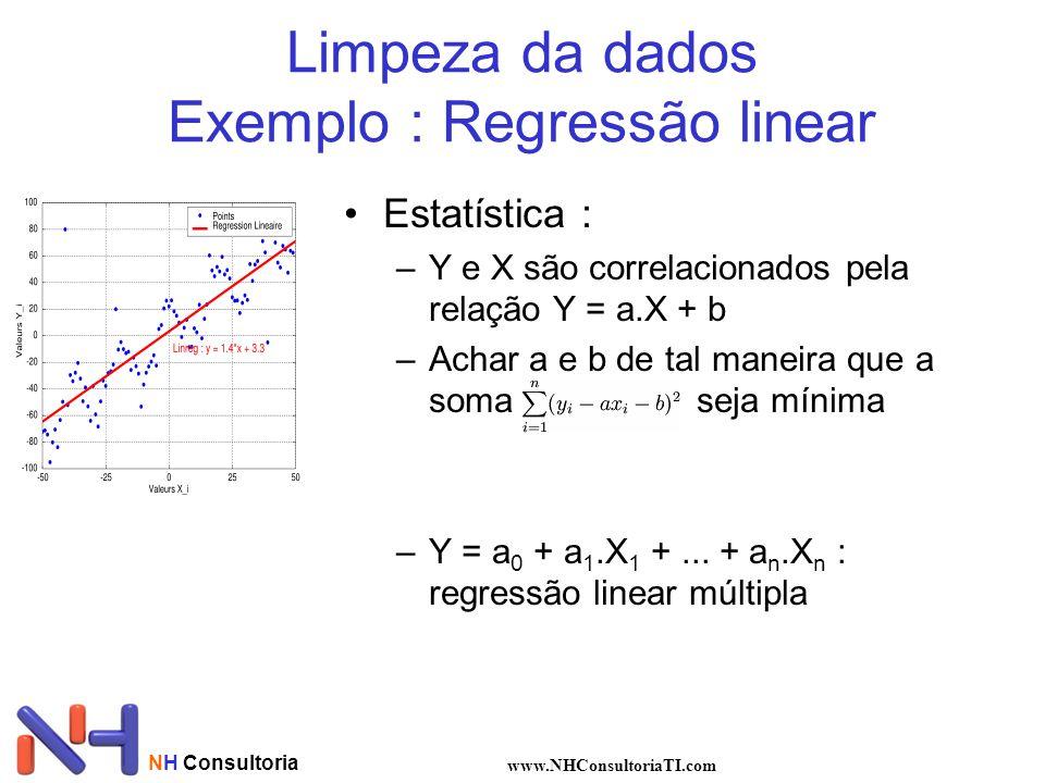 NH Consultoria www.NHConsultoriaTI.com Limpeza da dados Exemplo : Regressão linear Estatística : –Y e X são correlacionados pela relação Y = a.X + b –