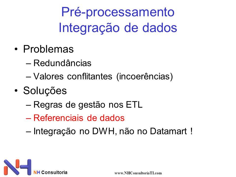 NH Consultoria www.NHConsultoriaTI.com Pré-processamento Integração de dados Problemas –Redundâncias –Valores conflitantes (incoerências) Soluções –Re