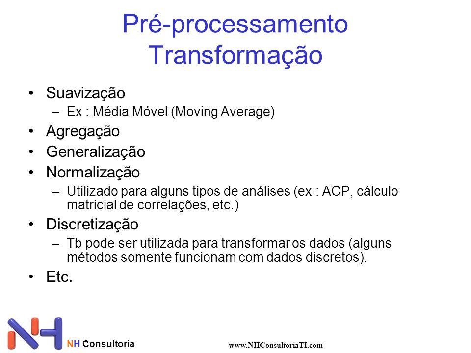 NH Consultoria www.NHConsultoriaTI.com Pré-processamento Transformação Suavização –Ex : Média Móvel (Moving Average) Agregação Generalização Normaliza