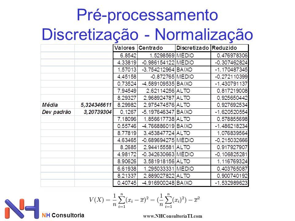 NH Consultoria www.NHConsultoriaTI.com Pré-processamento Discretização - Normalização
