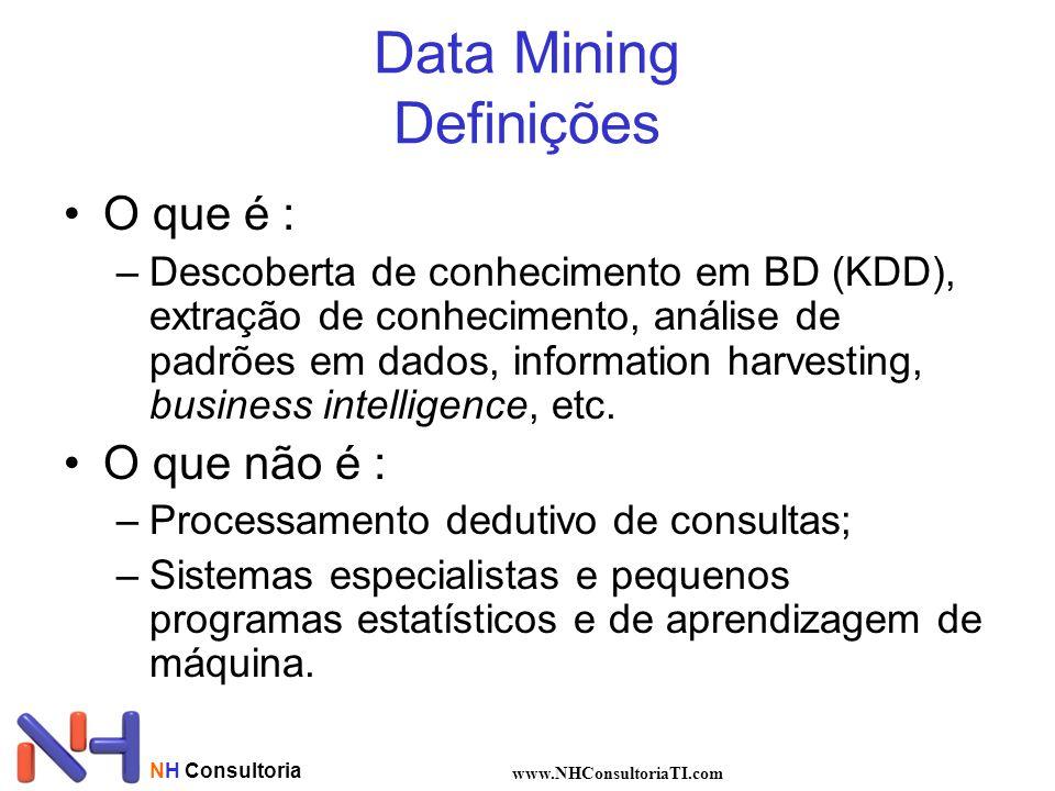 NH Consultoria www.NHConsultoriaTI.com Data Mining Definições O que é : –Descoberta de conhecimento em BD (KDD), extração de conhecimento, análise de