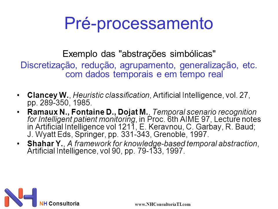 NH Consultoria www.NHConsultoriaTI.com Pré-processamento Exemplo das