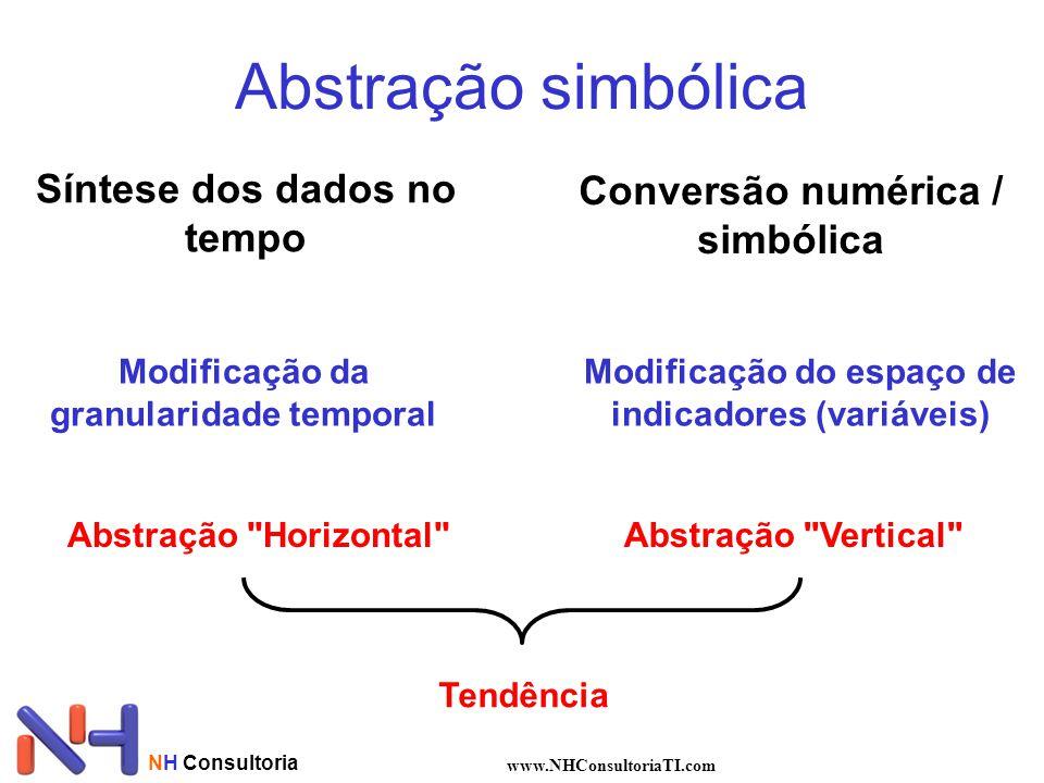 NH Consultoria www.NHConsultoriaTI.com Abstração simbólica Modificação do espaço de indicadores (variáveis) Modificação da granularidade temporal Sínt