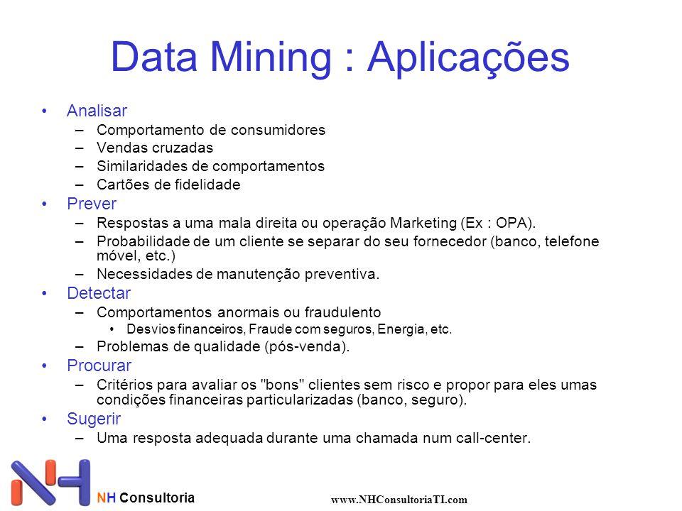NH Consultoria www.NHConsultoriaTI.com Data Mining : Aplicações Analisar –Comportamento de consumidores –Vendas cruzadas –Similaridades de comportamen