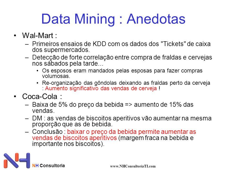 NH Consultoria www.NHConsultoriaTI.com Data Mining : Anedotas Wal-Mart : –Primeiros ensaios de KDD com os dados dos