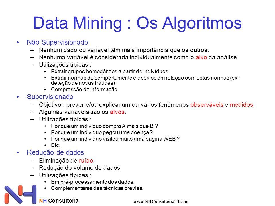 NH Consultoria www.NHConsultoriaTI.com Data Mining : Os Algoritmos Não Supervisionado –Nenhum dado ou variável têm mais importância que os outros. –Ne