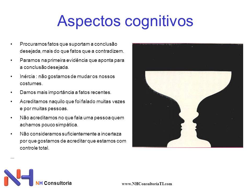 Aspectos cognitivos Procuramos fatos que suportam a conclusão desejada, mais do que fatos que a contradizem.