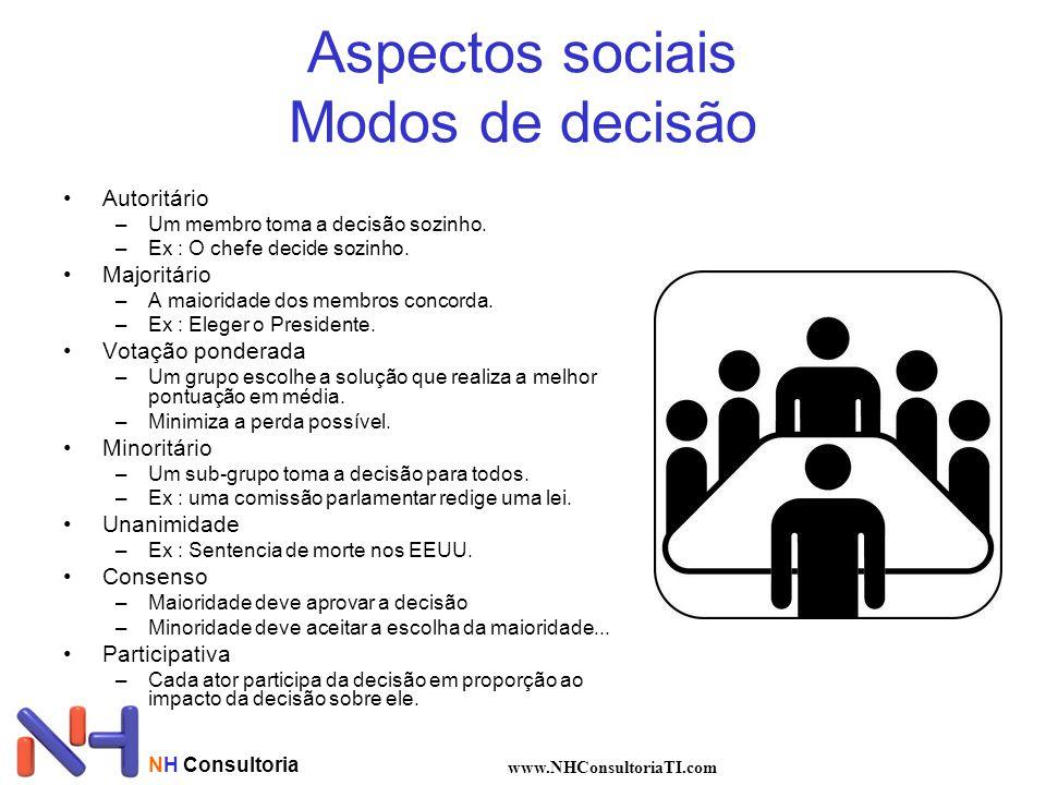 Aspectos sociais Modos de decisão Autoritário –Um membro toma a decisão sozinho.