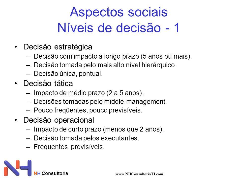 NH Consultoria www.NHConsultoriaTI.com Aspectos sociais Níveis de decisão - 1 Decisão estratégica –Decisão com impacto a longo prazo (5 anos ou mais).