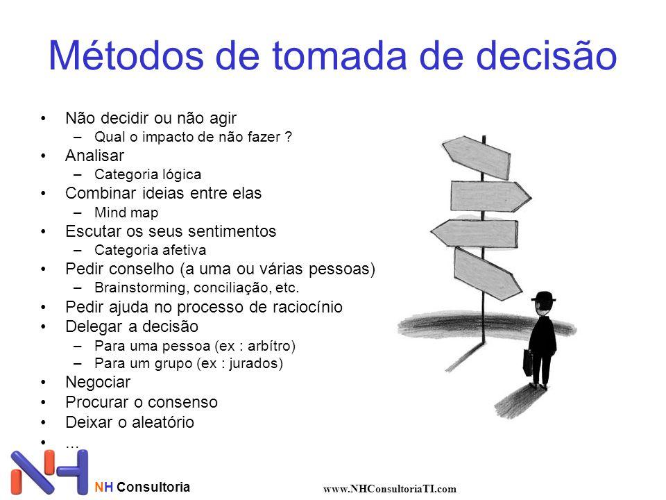 Métodos de tomada de decisão Não decidir ou não agir –Qual o impacto de não fazer .