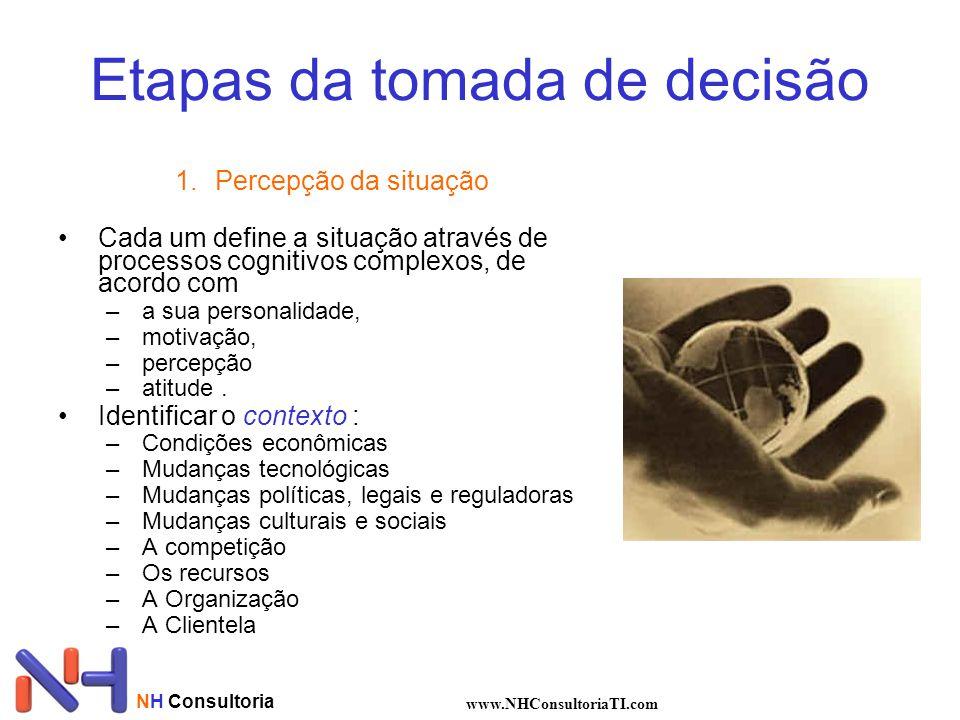 Etapas da tomada de decisão 1.Percepção da situação Cada um define a situação através de processos cognitivos complexos, de acordo com –a sua personalidade, –motivação, –percepção –atitude.