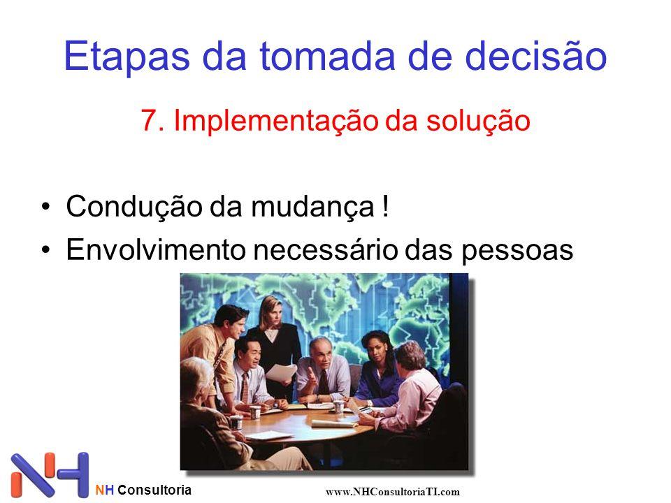 NH Consultoria www.NHConsultoriaTI.com Etapas da tomada de decisão 7.