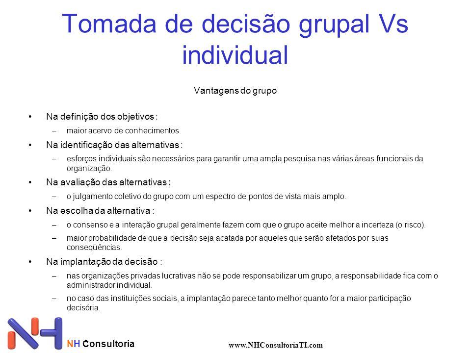 NH Consultoria www.NHConsultoriaTI.com Tomada de decisão grupal Vs individual Vantagens do grupo Na definição dos objetivos : –maior acervo de conhecimentos.