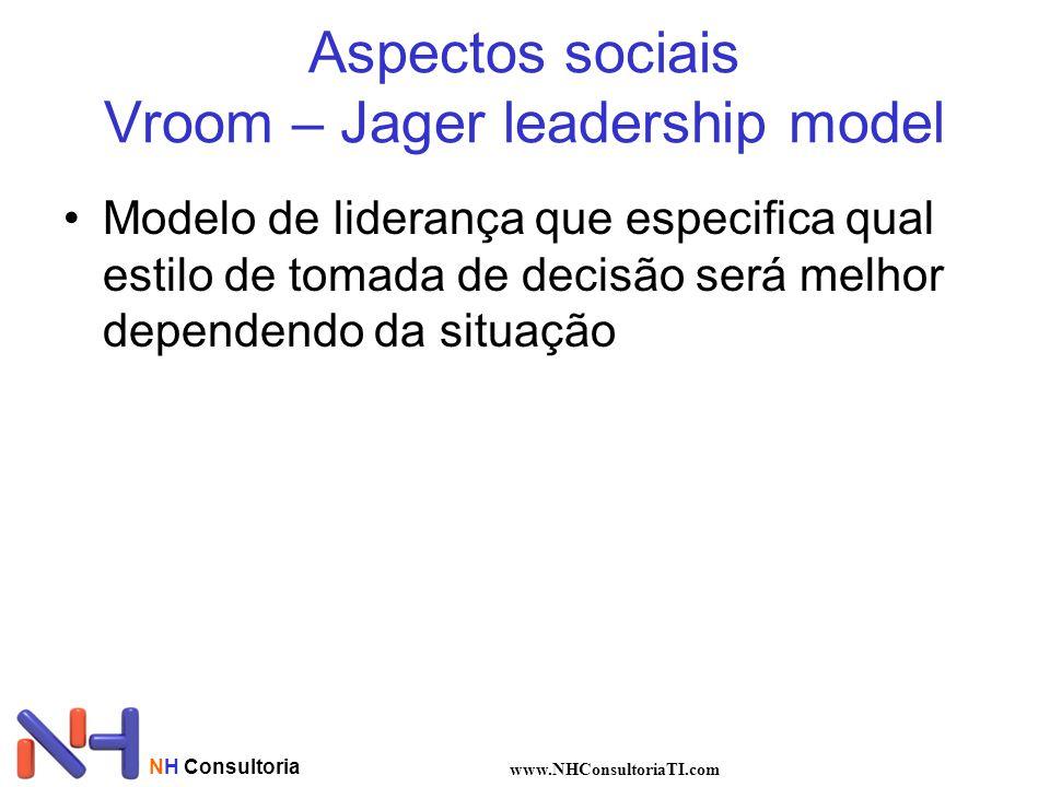 NH Consultoria www.NHConsultoriaTI.com Aspectos sociais Vroom – Jager leadership model Modelo de liderança que especifica qual estilo de tomada de decisão será melhor dependendo da situação