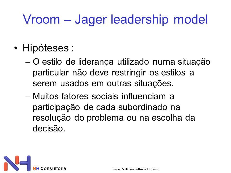 NH Consultoria www.NHConsultoriaTI.com Vroom – Jager leadership model Hipóteses : –O estilo de liderança utilizado numa situação particular não deve restringir os estilos a serem usados em outras situações.