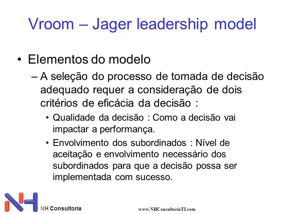 NH Consultoria www.NHConsultoriaTI.com Vroom – Jager leadership model Elementos do modelo –A seleção do processo de tomada de decisão adequado requer a consideração de dois critérios de eficácia da decisão : Qualidade da decisão : Como a decisão vai impactar a performança.