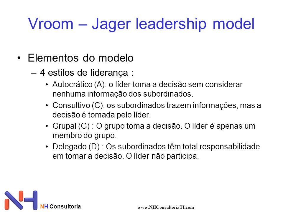 NH Consultoria www.NHConsultoriaTI.com Vroom – Jager leadership model Elementos do modelo –4 estilos de liderança : Autocrático (A): o líder toma a decisão sem considerar nenhuma informação dos subordinados.