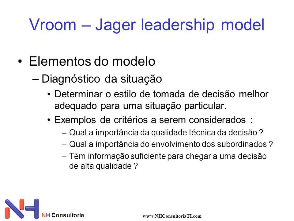 NH Consultoria www.NHConsultoriaTI.com Vroom – Jager leadership model Elementos do modelo –Diagnóstico da situação Determinar o estilo de tomada de decisão melhor adequado para uma situação particular.