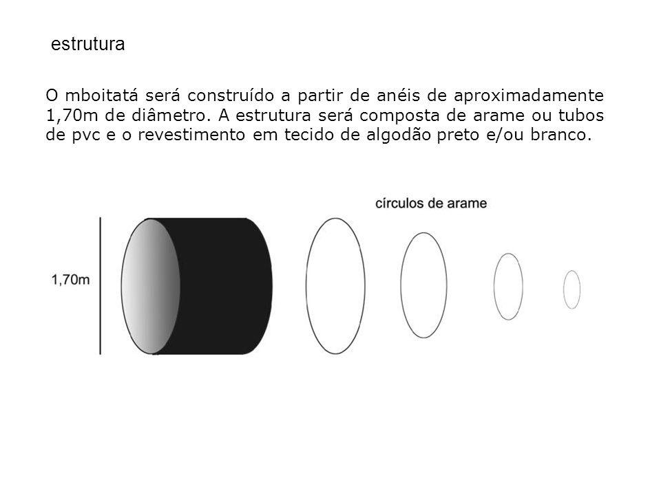 O mboitatá será construído a partir de anéis de aproximadamente 1,70m de diâmetro. A estrutura será composta de arame ou tubos de pvc e o revestimento