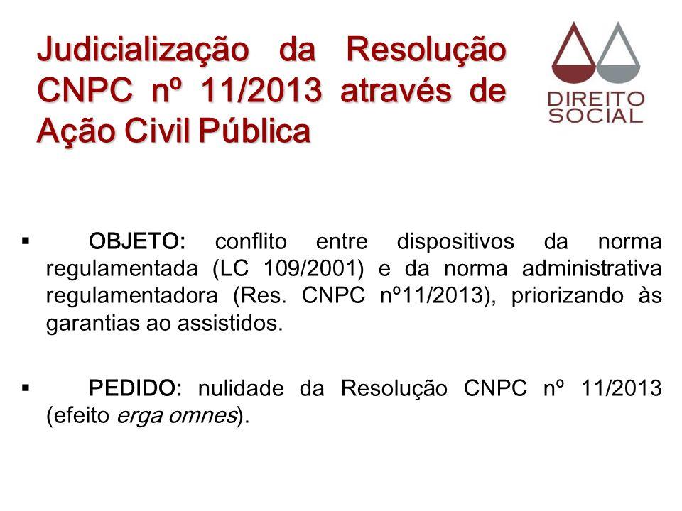 Judicialização da Resolução CNPC nº 11/2013 através de Ação Civil Pública OBJETO: conflito entre dispositivos da norma regulamentada (LC 109/2001) e d