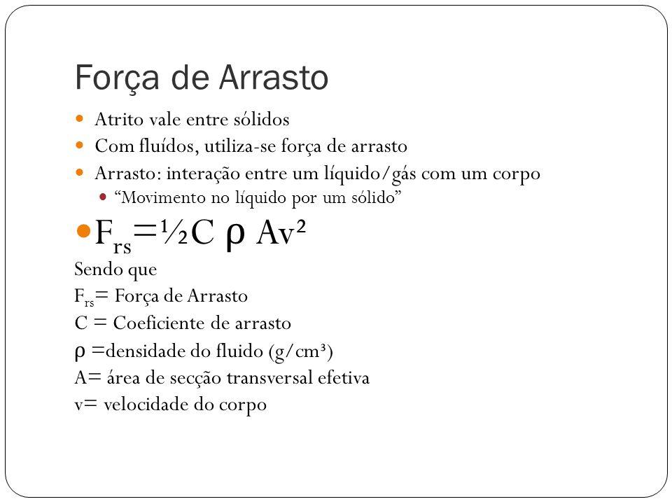 Força de Arrasto Atrito vale entre sólidos Com fluídos, utiliza-se força de arrasto Arrasto: interação entre um líquido/gás com um corpo Movimento no líquido por um sólido F rs =½C ρ Av² Sendo que F rs = Força de Arrasto C = Coeficiente de arrasto ρ =densidade do fluido (g/cm³) A= área de secção transversal efetiva v= velocidade do corpo
