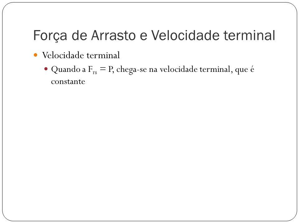 Força de Arrasto e Velocidade terminal Velocidade terminal Quando a F rs = P, chega-se na velocidade terminal, que é constante