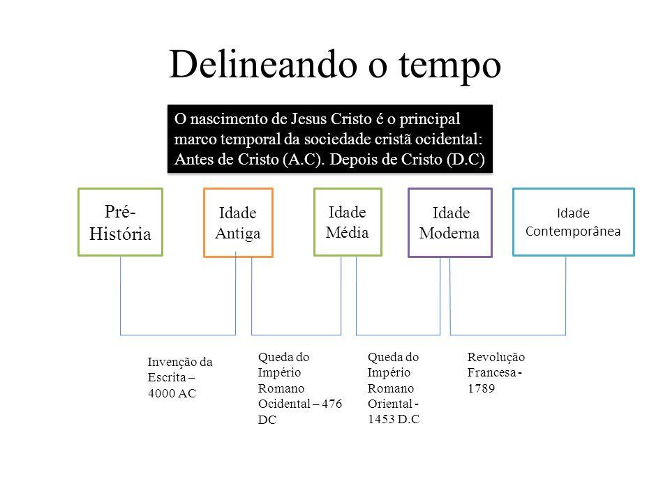 Delineando o tempo Pré- História Idade Antiga Idade Média Idade Moderna Idade Contemporânea 476 D.C Invenção da Escrita – 4000 - 3000 ªC Queda do Impé